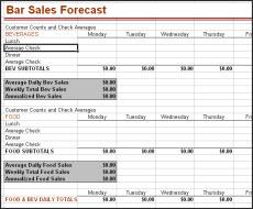 bar sales forecast spreadsheet
